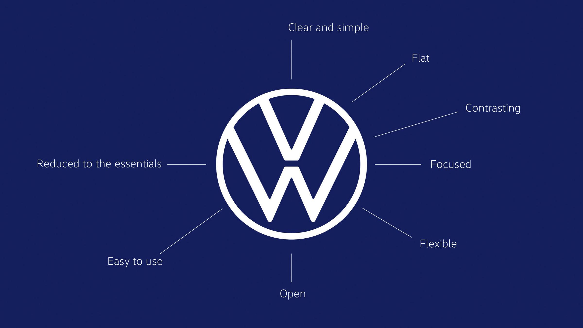 Nuovo logo volkswagen: i concetti rappresentati